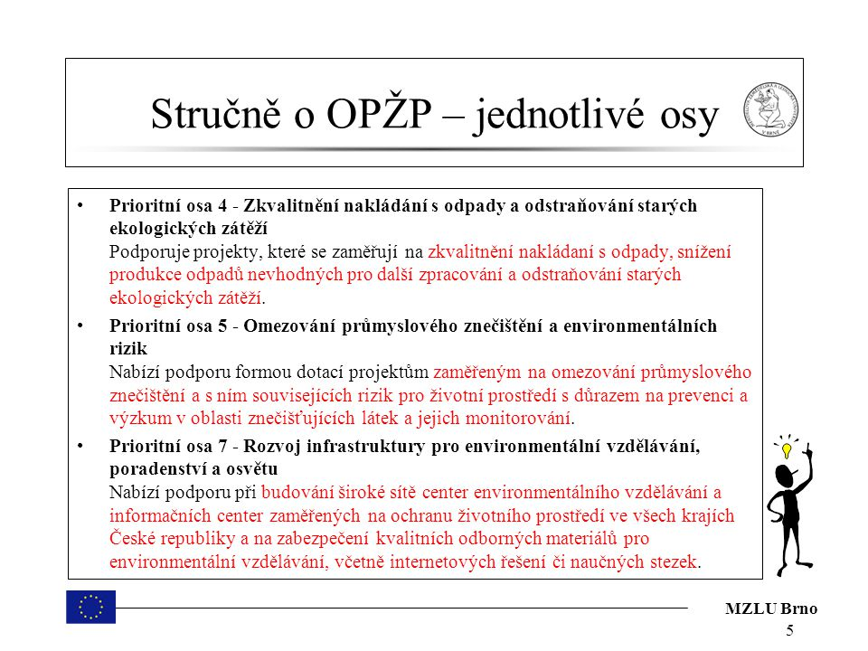 MZLU Brno Stručně o OPŽP – jednotlivé osy Prioritní osa 4 - Zkvalitnění nakládání s odpady a odstraňování starých ekologických zátěží Podporuje projekty, které se zaměřují na zkvalitnění nakládaní s odpady, snížení produkce odpadů nevhodných pro další zpracování a odstraňování starých ekologických zátěží.