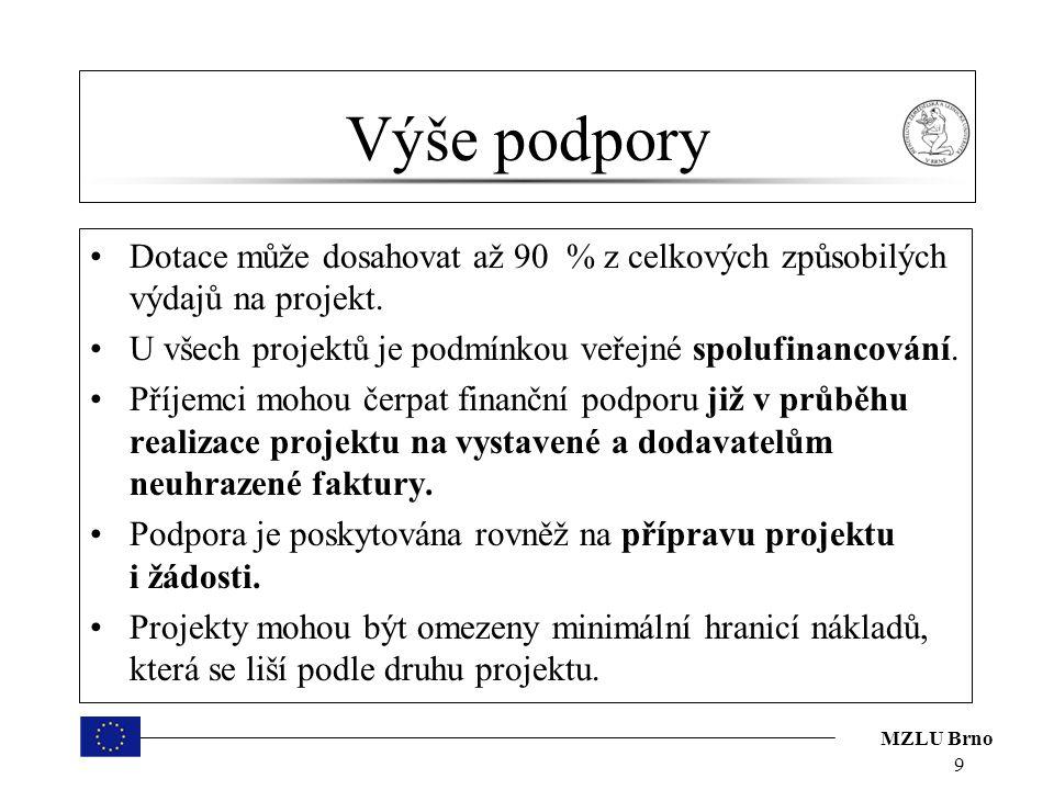 MZLU Brno Jak postupovat dál… Jak postupovat, pokud máte zájem o dotaci Podrobné informace pro zájemce o dotace naleznete v Implementačním dokumentu OPŽP, v Příručce pro žadatele, ve Směrnici MŽP o předkládání žádostí a poskytování podpory a v Závazných pokynech pro žadatele.