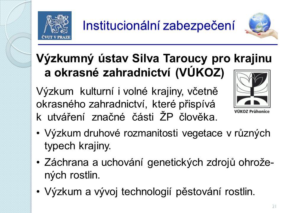 21 Institucionální zabezpečení Institucionální zabezpečení Výzkumný ústav Silva Taroucy pro krajinu a okrasné zahradnictví (VÚKOZ) Výzkum kulturní i volné krajiny, včetně okrasného zahradnictví, které přispívá k utváření značné části ŽP člověka.