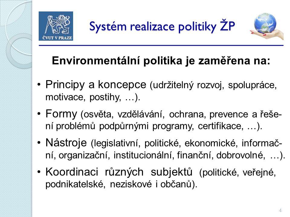 4 Systém realizace politiky ŽP Systém realizace politiky ŽP Environmentální politika je zaměřena na: Principy a koncepce (udržitelný rozvoj, spolupráce, motivace, postihy, …).