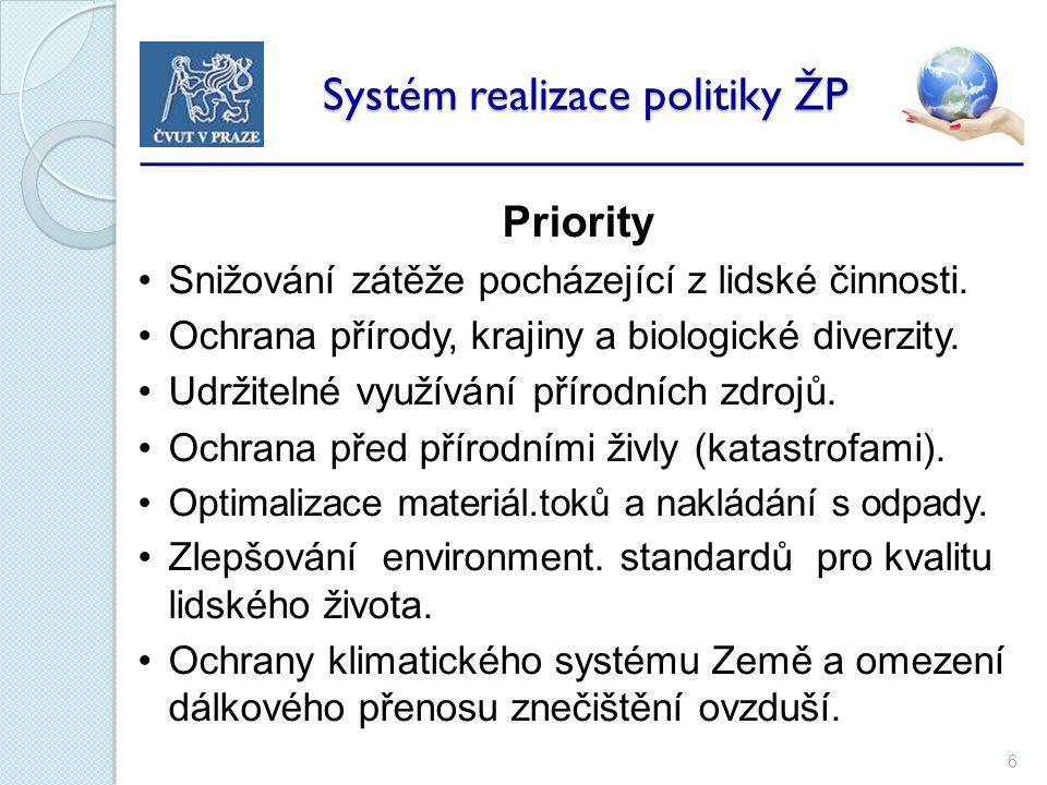6 Systém realizace politiky ŽP Systém realizace politiky ŽP Priority Snižování zátěže pocházející z lidské činnosti.