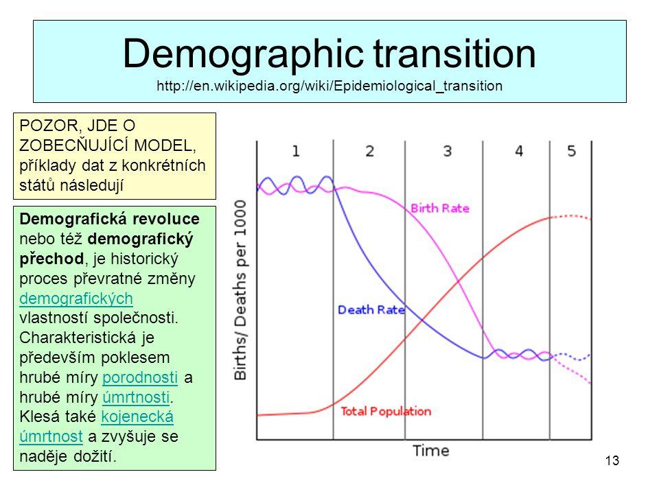 Demographic transition http://en.wikipedia.org/wiki/Epidemiological_transition POZOR, JDE O ZOBECŇUJÍCÍ MODEL, příklady dat z konkrétních států násled