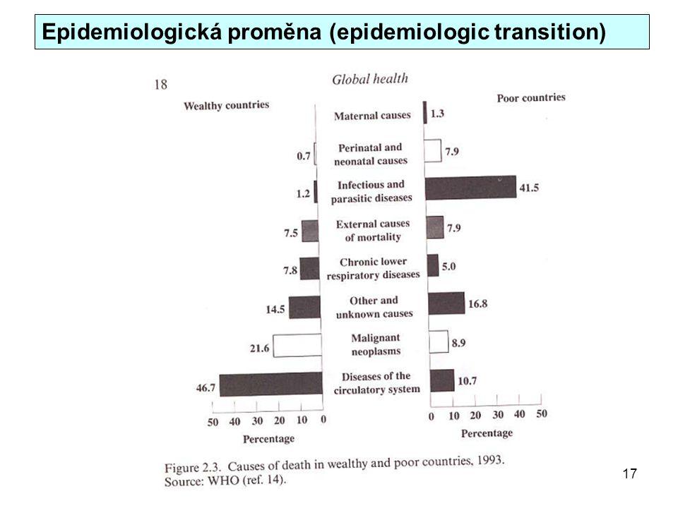 Epidemiologická proměna (epidemiologic transition) 17