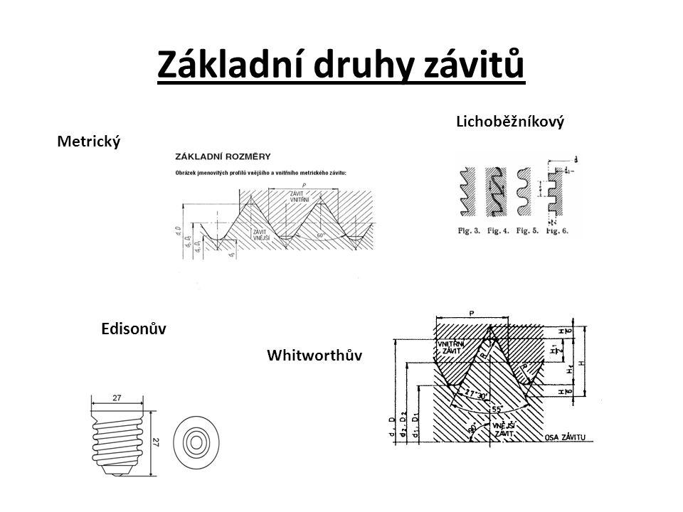 Základní druhy závitů Edisonův Metrický Whitworthův Lichoběžníkový
