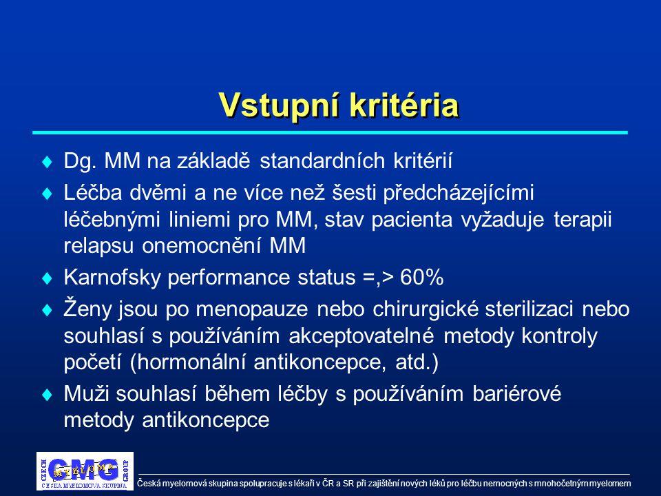 Česká myelomová skupina spolupracuje s lékaři v ČR a SR při zajištění nových léků pro léčbu nemocných s mnohočetným myelomem Vstupní kritéria  Dg. MM