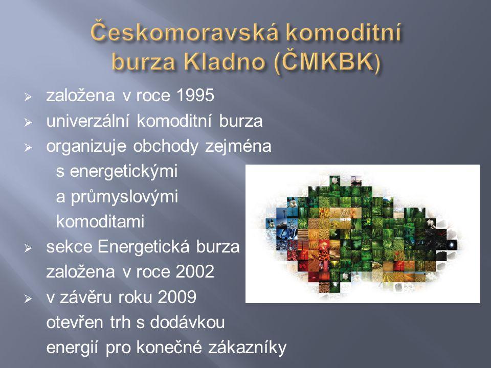  založena v roce 1995  univerzální komoditní burza  organizuje obchody zejména s energetickými a průmyslovými komoditami  sekce Energetická burza