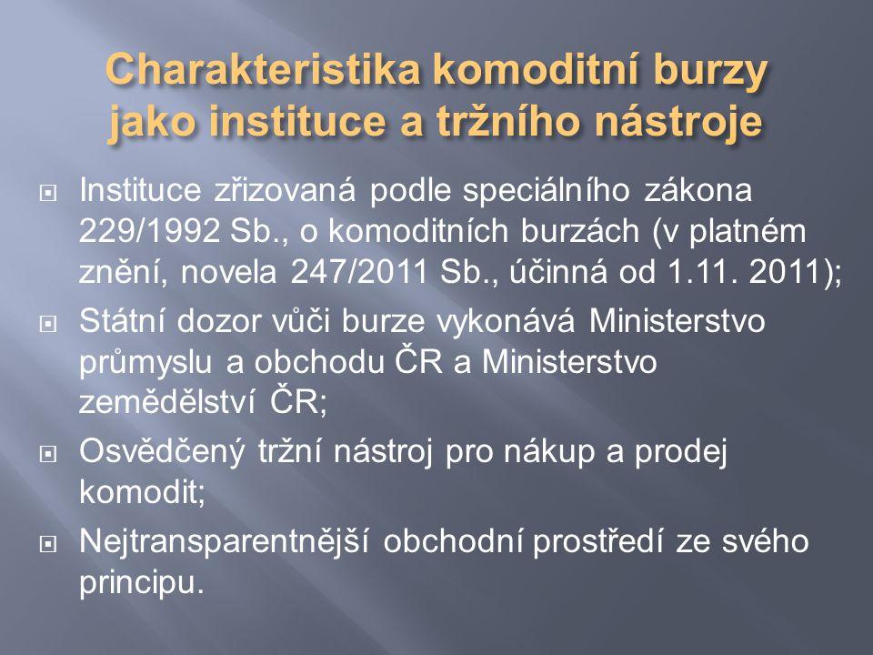  Instituce zřizovaná podle speciálního zákona 229/1992 Sb., o komoditních burzách (v platném znění, novela 247/2011 Sb., účinná od 1.11. 2011);  Stá