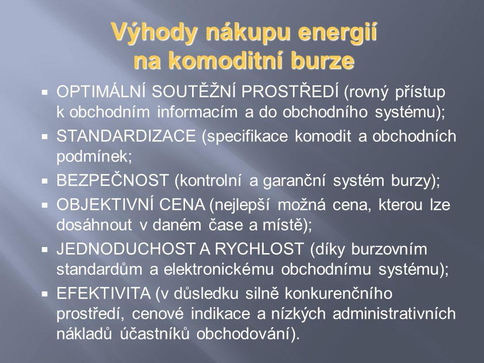 Výhody nákupu energií na komoditní burze  OPTIMÁLNÍ SOUTĚŽNÍ PROSTŘEDÍ (rovný přístup k obchodním informacím a do obchodního systému);  STANDARDIZAC