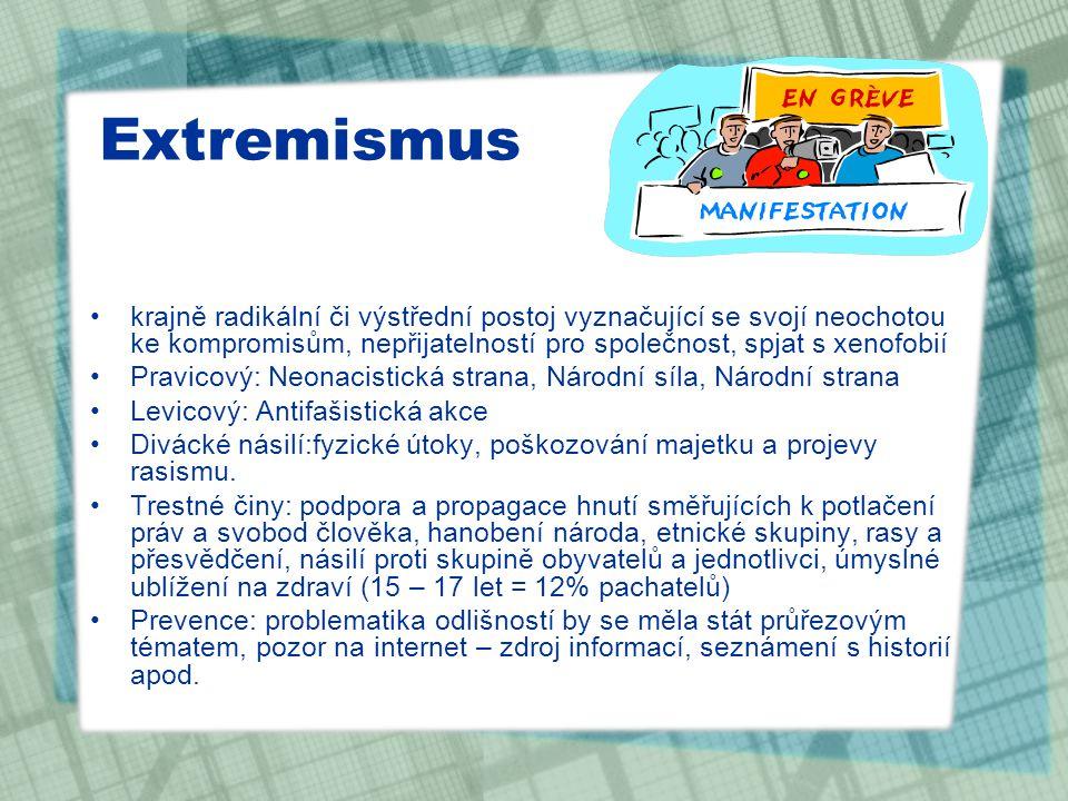 Extremismus krajně radikální či výstřední postoj vyznačující se svojí neochotou ke kompromisům, nepřijatelností pro společnost, spjat s xenofobií Prav