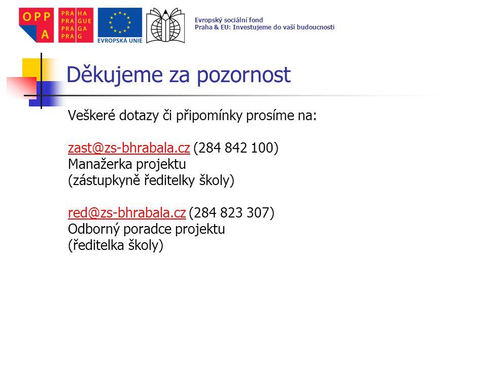 Děkujeme za pozornost Veškeré dotazy či připomínky prosíme na: zast@zs-bhrabala.czzast@zs-bhrabala.cz (284 842 100) Manažerka projektu (zástupkyně řed