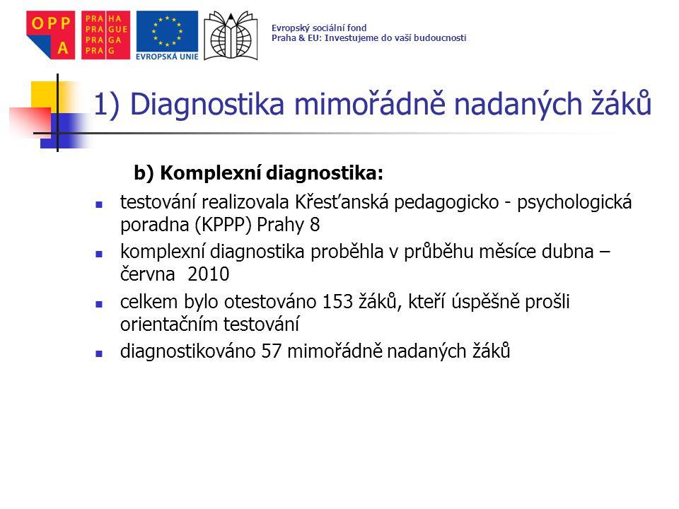 1) Diagnostika mimořádně nadaných žáků b) Komplexní diagnostika: testování realizovala Křesťanská pedagogicko - psychologická poradna (KPPP) Prahy 8 k