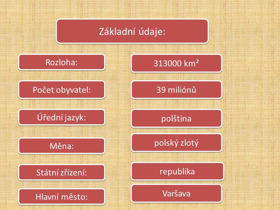 Státní zřízení: Hlavní město: 39 miliónů polský zlotý polština republika Měna: Rozloha: Počet obyvatel: Úřední jazyk: 313000 km² Základní údaje: Varša