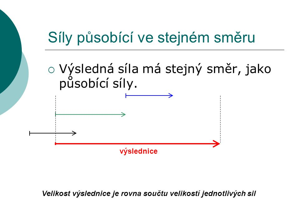 Síly působící ve stejném směru  Výsledná síla má stejný směr, jako působící síly. výslednice Velikost výslednice je rovna součtu velikostí jednotlivý