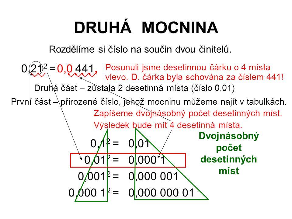 DRUHÁ MOCNINA 0,21 2 =441, 0,1 2 = 0,01 2 = 0,001 2 = 0,000 1 2 = 0,01 0,000 1 0,000 001 0,000 000 01 Dvojnásobný počet desetinných míst Rozdělíme si