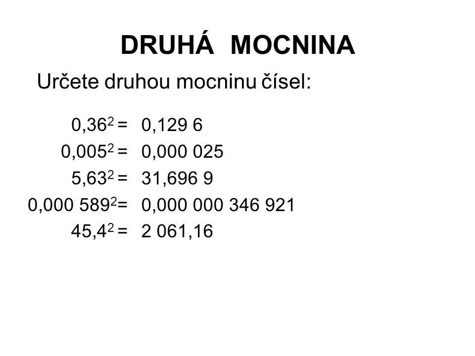 DRUHÁ MOCNINA 0,36 2 = 0,005 2 = 5,63 2 = 0,000 589 2 = 45,4 2 = Určete druhou mocninu čísel: 0,129 6 0,000 025 31,696 9 0,000 000 346 921 2 061,16