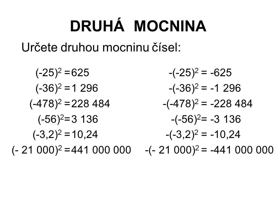 DRUHÁ MOCNINA Určete druhou mocninu čísel: 625 1 296 228 484 3 136 10,24 441 000 000 -(-25) 2 = -(-36) 2 = -(-478) 2 = -(-56) 2 = -(-3,2) 2 = -(- 21 0