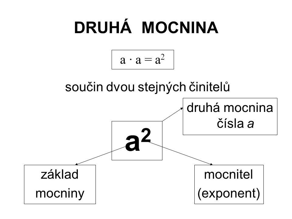 DRUHÁ MOCNINA součin dvou stejných činitelů a · a = a 2 a2a2 základ mocniny mocnitel (exponent) druhá mocnina čísla a