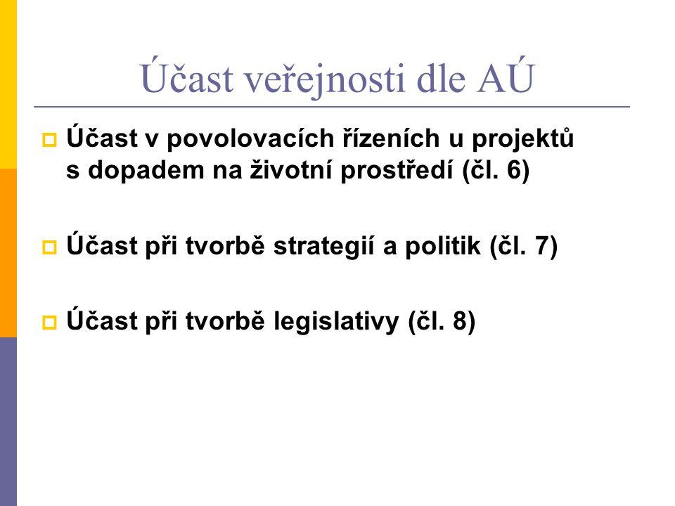  Účast v povolovacích řízeních u projektů s dopadem na životní prostředí (čl.