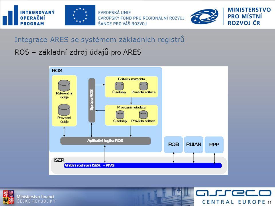 Integrace ARES se systémem základních registrů ROS – základní zdroj údajů pro ARES 11