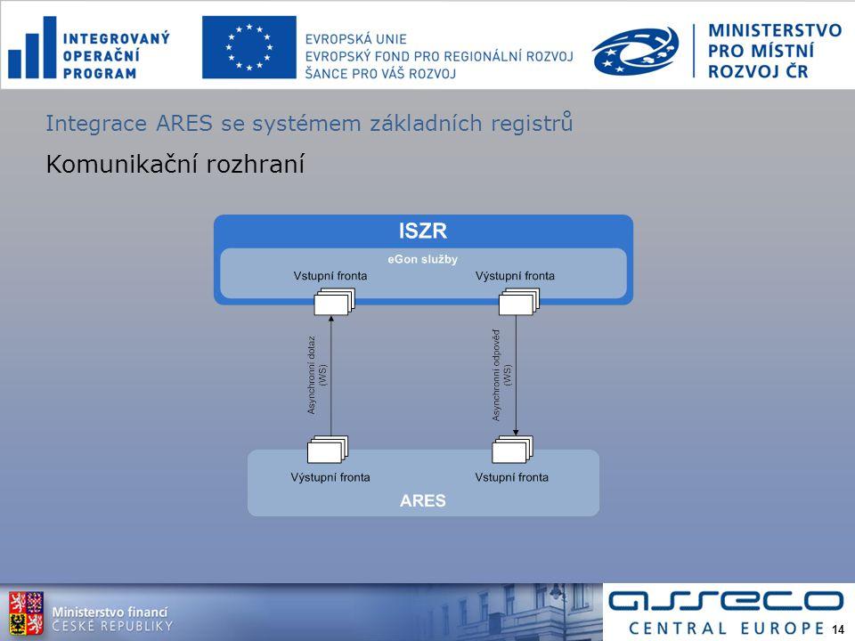 Integrace ARES se systémem základních registrů Komunikační rozhraní 14