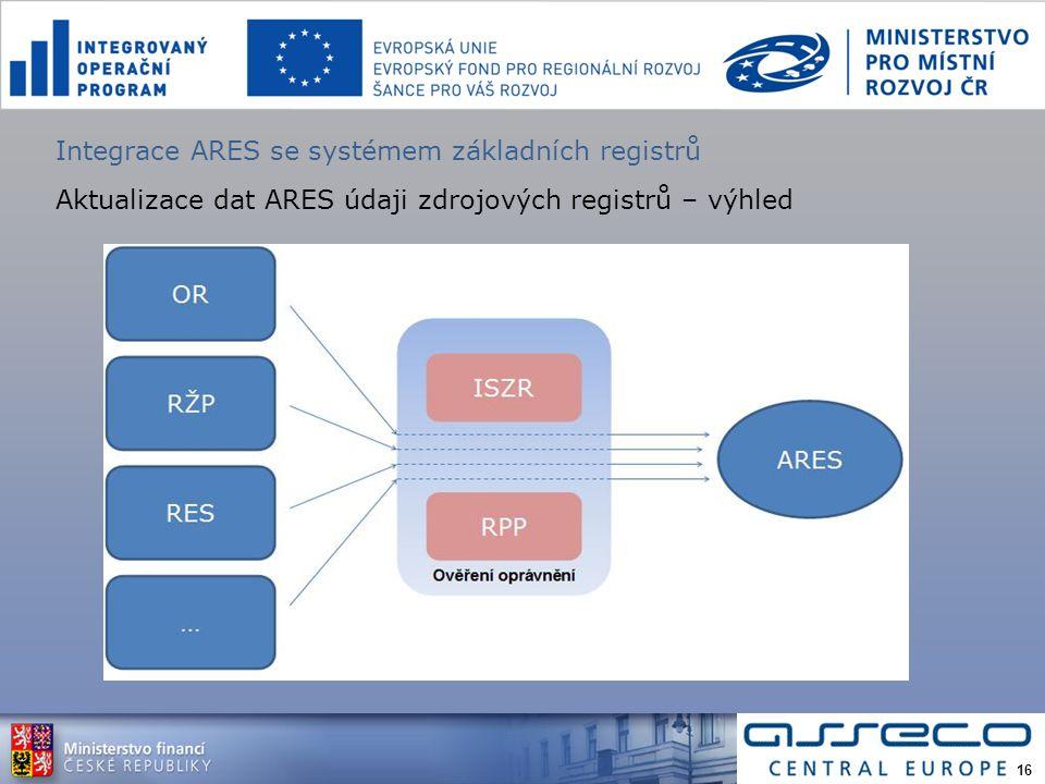 Integrace ARES se systémem základních registrů Aktualizace dat ARES údaji zdrojových registrů – výhled 16