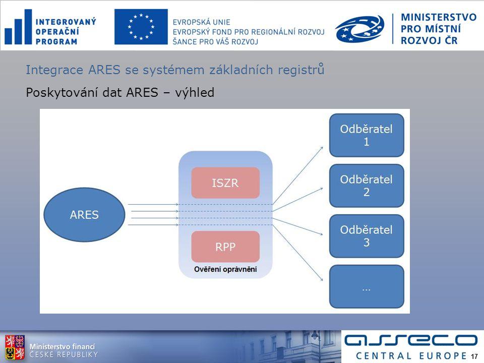 Integrace ARES se systémem základních registrů Poskytování dat ARES – výhled 17