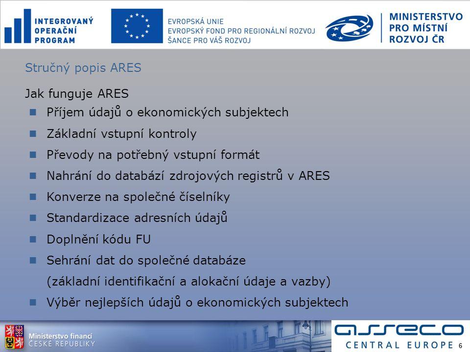 Stručný popis ARES Jak funguje ARES Příjem údajů o ekonomických subjektech Základní vstupní kontroly Převody na potřebný vstupní formát Nahrání do databází zdrojových registrů v ARES Konverze na společné číselníky Standardizace adresních údajů Doplnění kódu FU Sehrání dat do společné databáze (základní identifikační a alokační údaje a vazby) Výběr nejlepších údajů o ekonomických subjektech 6