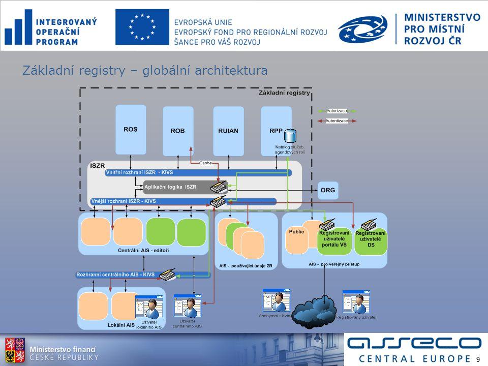 Základní registry – globální architektura 9