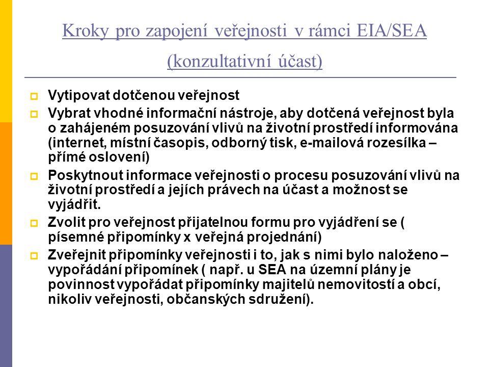 Kroky pro zapojení veřejnosti v rámci EIA/SEA (konzultativní účast)  Vytipovat dotčenou veřejnost  Vybrat vhodné informační nástroje, aby dotčená ve