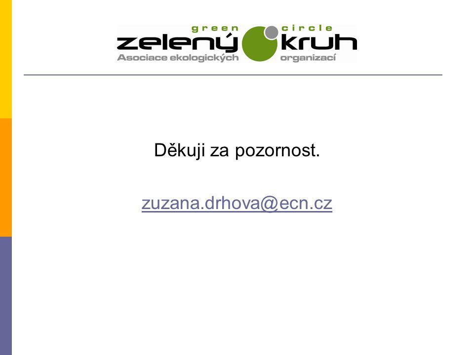 Děkuji za pozornost. zuzana.drhova@ecn.cz