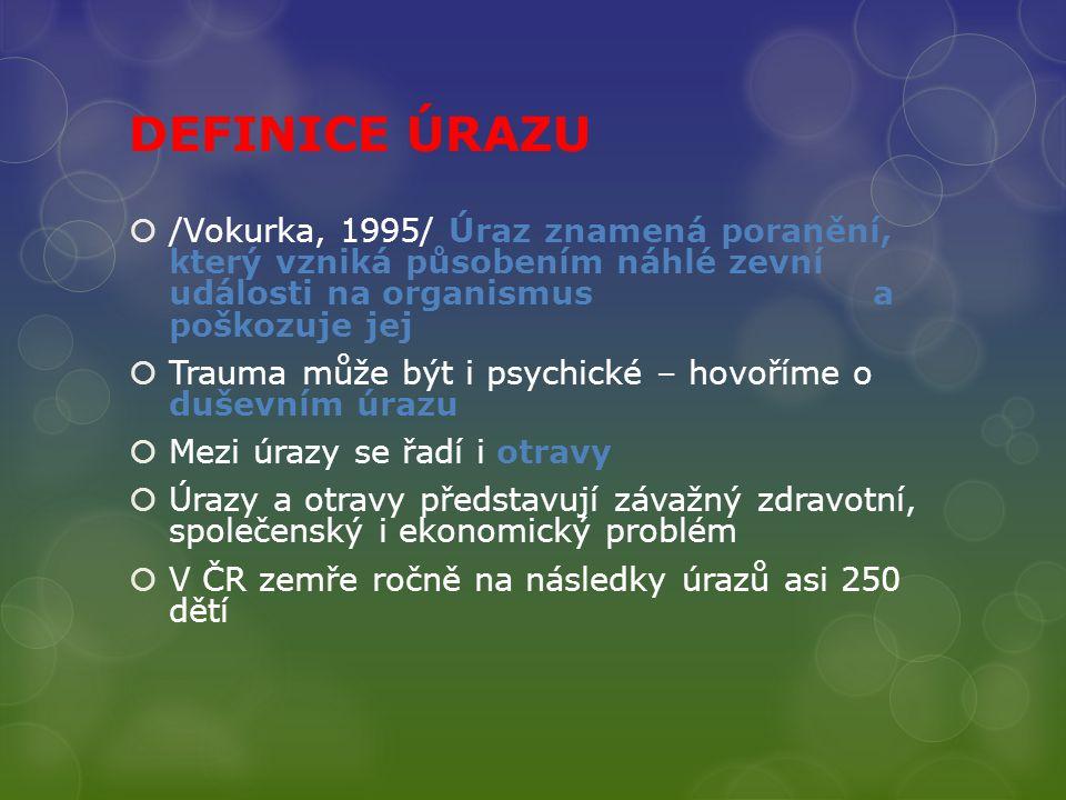 DEFINICE ÚRAZU  /Vokurka, 1995/ Úraz znamená poranění, který vzniká působením náhlé zevní události na organismus a poškozuje jej  Trauma může být i