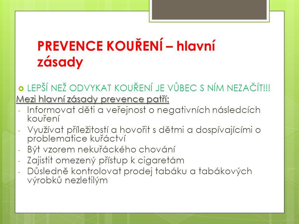 PREVENCE KOUŘENÍ – hlavní zásady  LEPŠÍ NEŽ ODVYKAT KOUŘENÍ JE VŮBEC S NÍM NEZAČÍT!!! Mezi hlavní zásady prevence patří: - Informovat děti a veřejnos