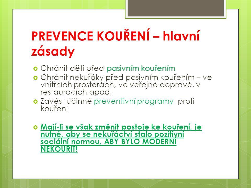 PREVENCE KOUŘENÍ – hlavní zásady pasivním kouřením  Chránit děti před pasivním kouřením  Chránit nekuřáky před pasivním kouřením – ve vnitřních prostorách, ve veřejné dopravě, v restauracích apod.
