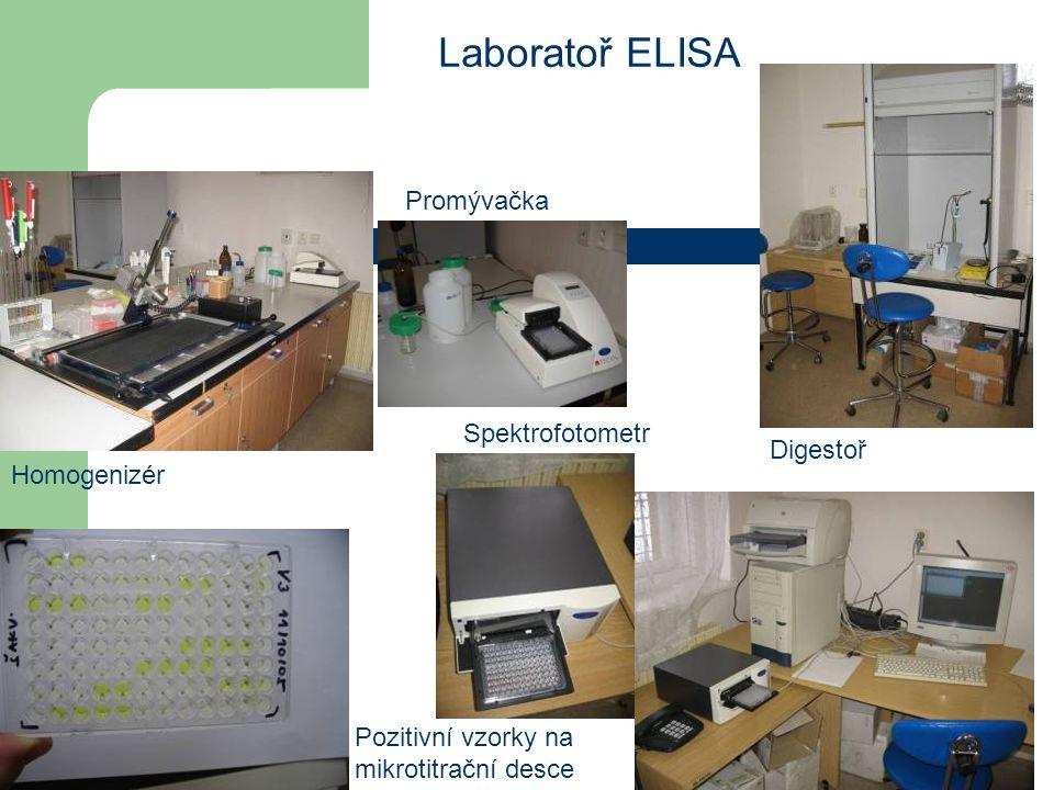 Homogenizér Promývačka Laboratoř ELISA Spektrofotometr Pozitivní vzorky na mikrotitrační desce Digestoř