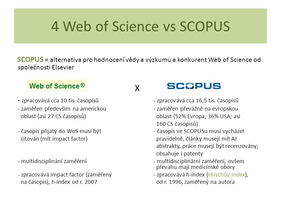 SCOPUS = alternativa pro hodnocení vědy a výzkumu a konkurent Web of Science od společnosti Elsevier X - zpracovává cca 10 tis. časopisů - zpracovává