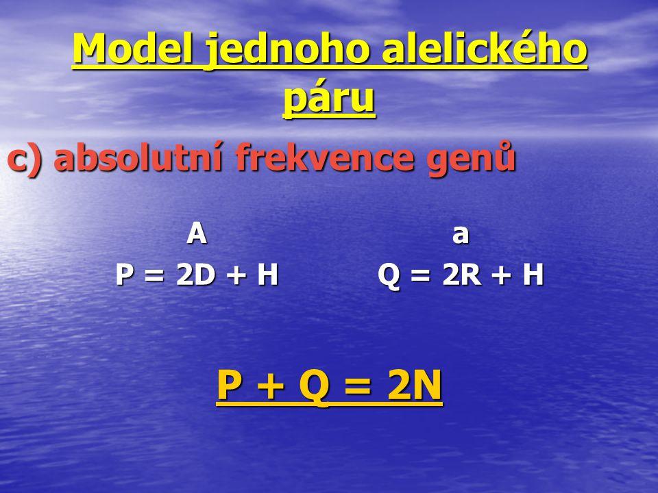 Model jednoho alelického páru c) absolutní frekvence genů P + Q = 2N Aa P = 2D + H Q = 2R + H