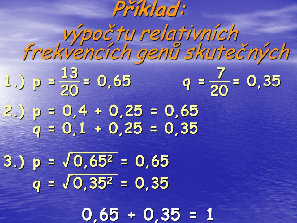 Příklad: výpočtu relativních frekvencích genů skutečných 1.) p = = 0,65 q = = 0,35 2.) p = 0,4 + 0,25 = 0,65 q = 0,1 + 0,25 = 0,35 3.)p = √ 0,65 2 = 0