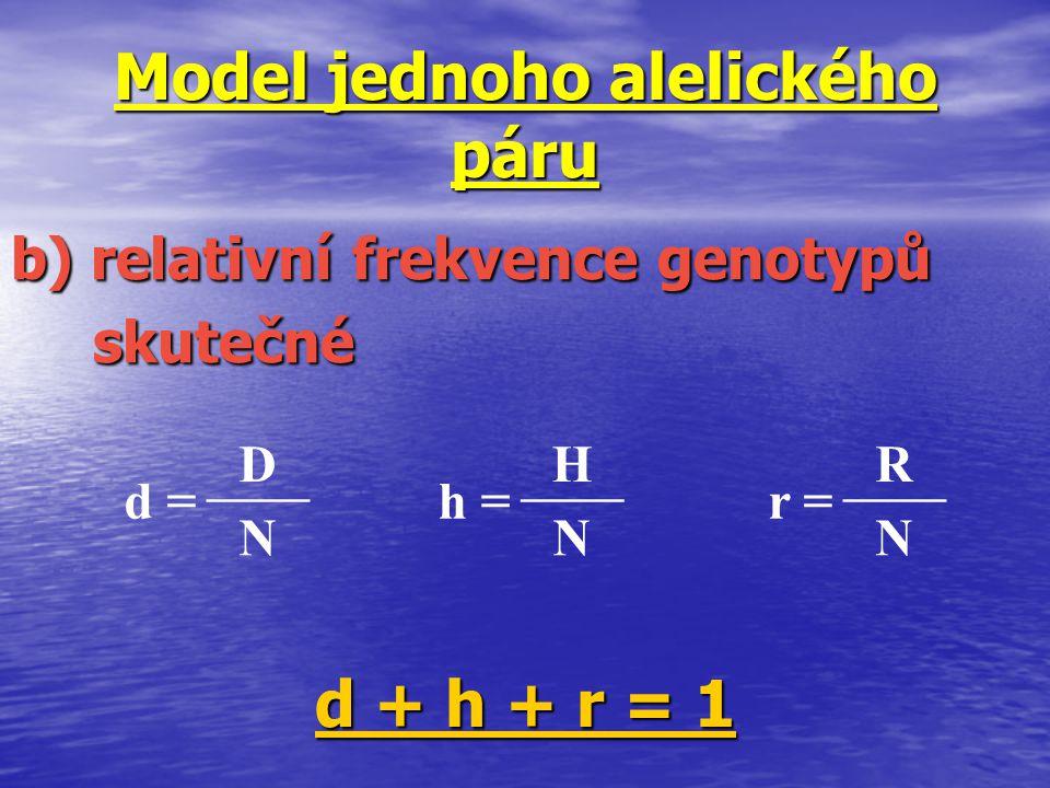 Model jednoho alelického páru b) relativní frekvence genotypů skutečné d + h + r = 1 d = D N h = H N r = R N