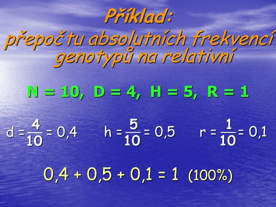 Příklad: přepočtu absolutních frekvencí genotypů na relativní N = 10, D = 4, H = 5, R = 1 410 d = = 0,4 510 h = = 0,5 110 r = = 0,1 0,4 + 0,5 + 0,1 = 1 (100%)