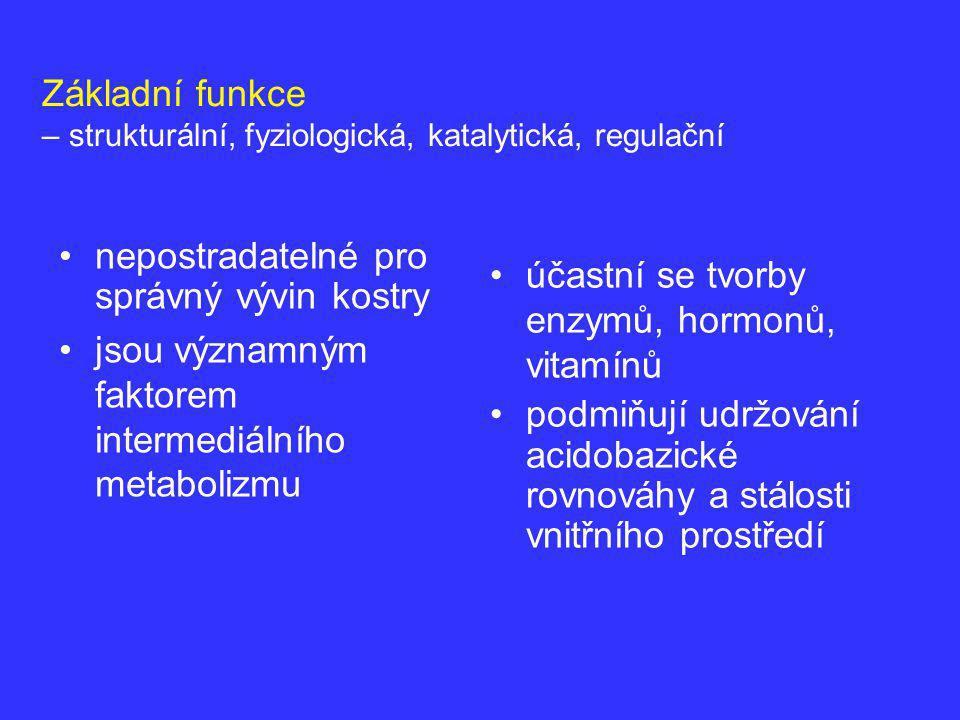 VÁPNÍK (Calcium, Ca) prvek s největší koncentrací v organizmu kráva 600 kg – 7000 g, 97- 99 % v kostech, zubech Vstřebávání - tenké střevo, aktivní proces - uhličitany, fosforečnany, soli MK (palmitová, stearová) vitamín D → transportní bílkoviny Funkce - Tvorba kostí, zubů - svalový stah→ umožnění vazby aktinu a myozinu → stah - regulace propustnosti membrán →neuronů pro Na a K→vzruch - srážecí faktor (krev, mléko)