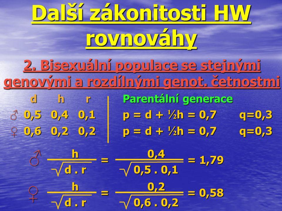 Další zákonitosti HW rovnováhy d h r Parentální generace d h r Parentální generace ♂ 0,5 0,4 0,1p = d + ½ h = 0,7 q=0,3 ♀ 0,6 0,2 0,2p = d + ½ h = 0,7