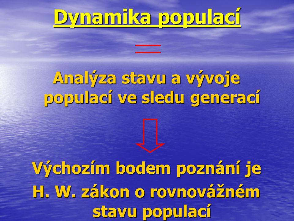 Dynamika populací Analýza stavu a vývoje populací ve sledu generací Výchozím bodem poznání je H. W. zákon o rovnovážném stavu populací