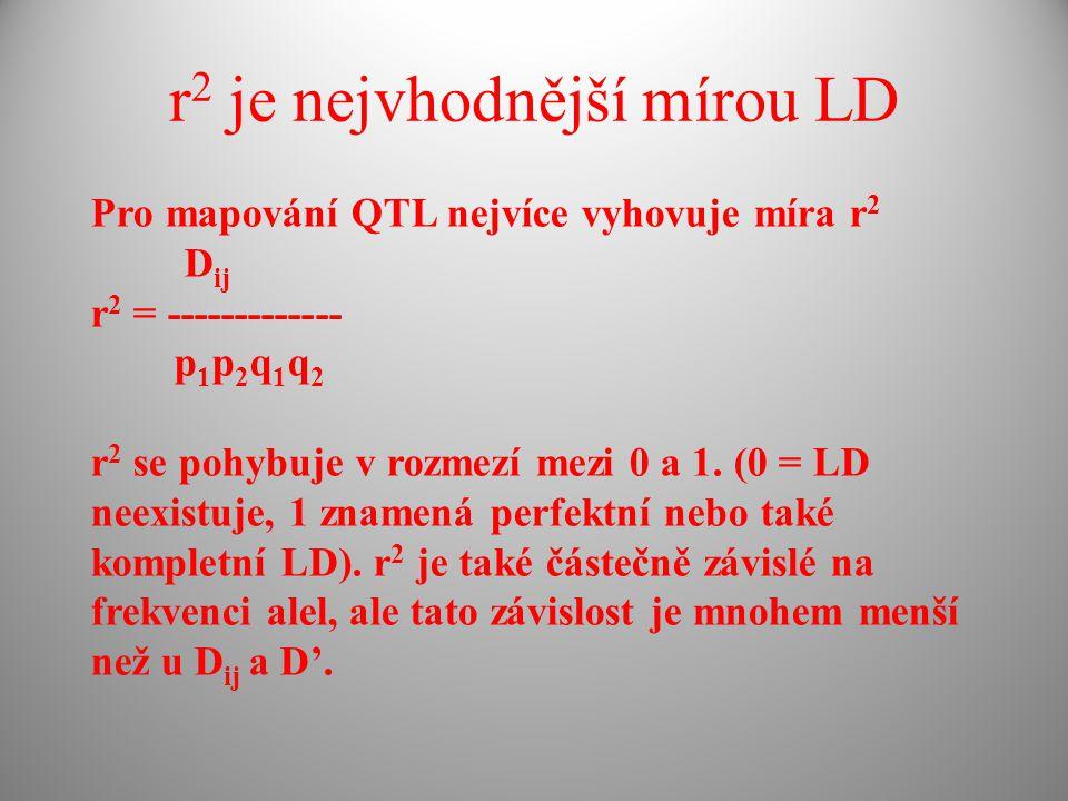 r 2 je nejvhodnější mírou LD Pro mapování QTL nejvíce vyhovuje míra r 2 D ij r 2 = ------------- p 1 p 2 q 1 q 2 r 2 se pohybuje v rozmezí mezi 0 a 1.