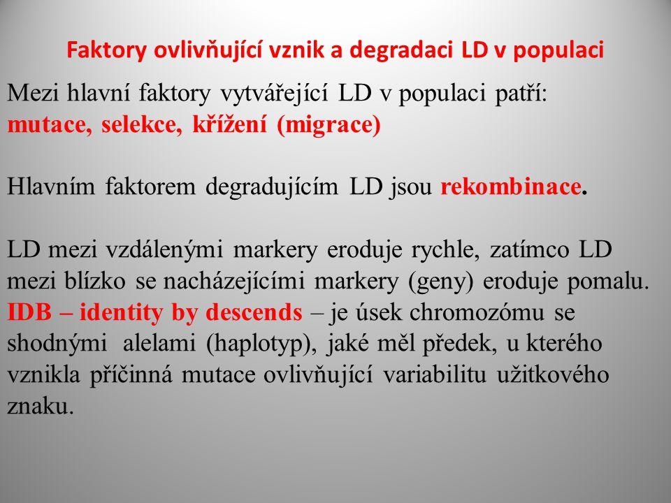 Faktory ovlivňující vznik a degradaci LD v populaci Mezi hlavní faktory vytvářející LD v populaci patří: mutace, selekce, křížení (migrace) Hlavním faktorem degradujícím LD jsou rekombinace.