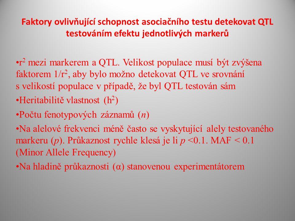 Faktory ovlivňující schopnost asociačního testu detekovat QTL testováním efektu jednotlivých markerů r 2 mezi markerem a QTL.