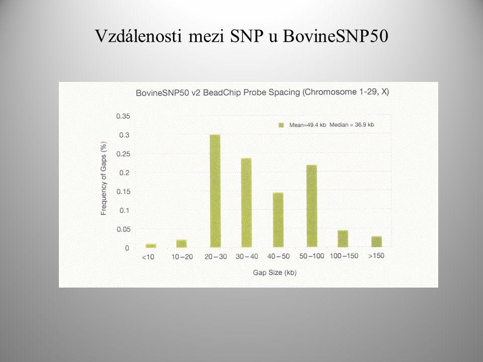 Vzdálenosti mezi SNP u BovineSNP50