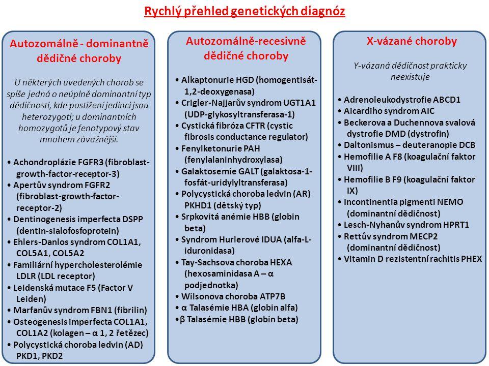 Rychlý přehled genetických diagnóz Autozomálně - dominantně dědičné choroby U některých uvedených chorob se spíše jedná o neúplně dominantní typ dědič