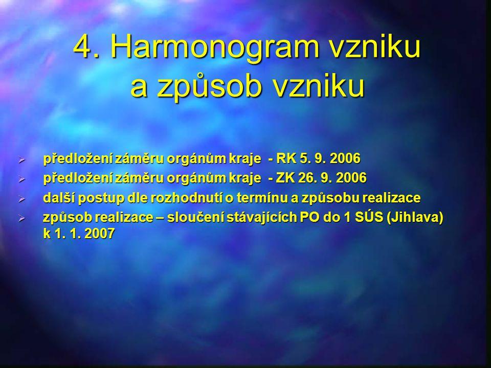 4. Harmonogram vzniku a způsob vzniku  předložení záměru orgánům kraje - RK 5. 9. 2006  předložení záměru orgánům kraje - ZK 26. 9. 2006  další pos