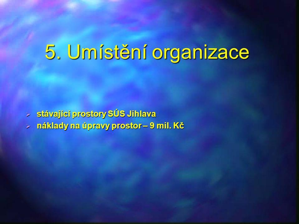 5. Umístění organizace  stávající prostory SÚS Jihlava  náklady na úpravy prostor – 9 mil. Kč