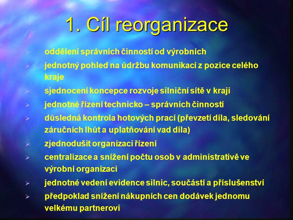 Návrh reorganizace SÚS pracovní skupinou Po posouzení předložených variant firmou XEOS spol.